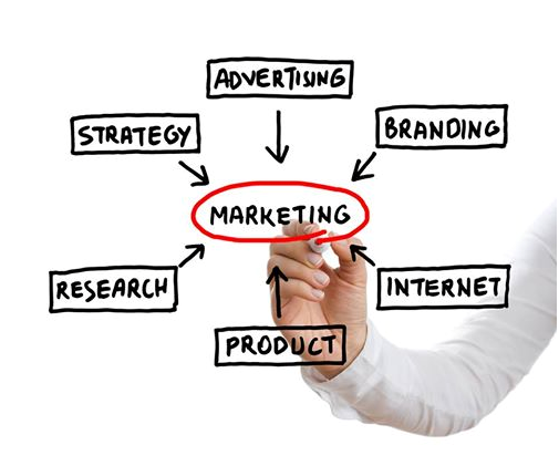 What can you learn from resistance marketing2