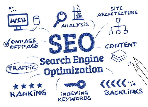 What Should Be on Your SEO Checklist
