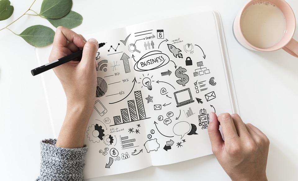 Basic Online Marketing for smaller Businesses